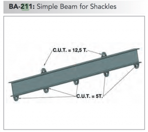 ba 211 simple beam for shackles min